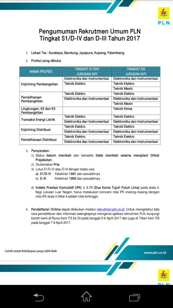 Loker Pln April 2017 Himpunan Mahasiswa Teknik Elektro Ub